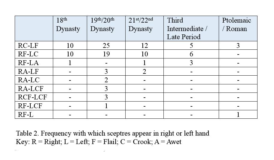 Table sceptres22